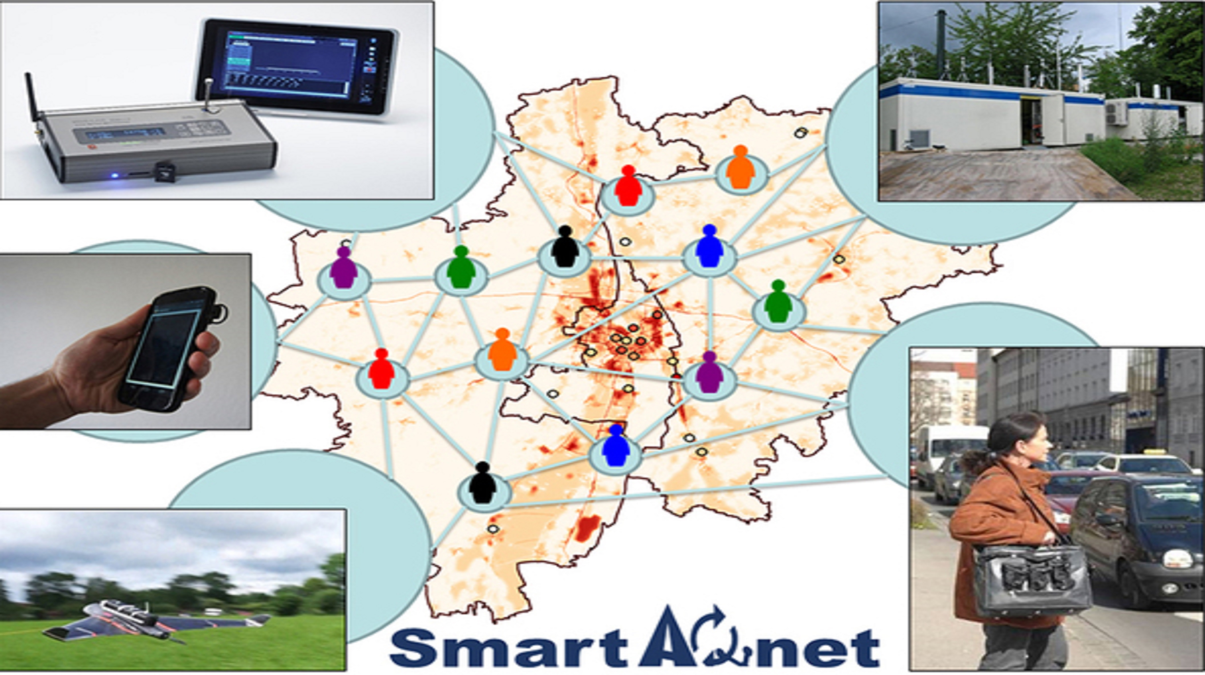 Smart Air Quality Network - SmartAQnet